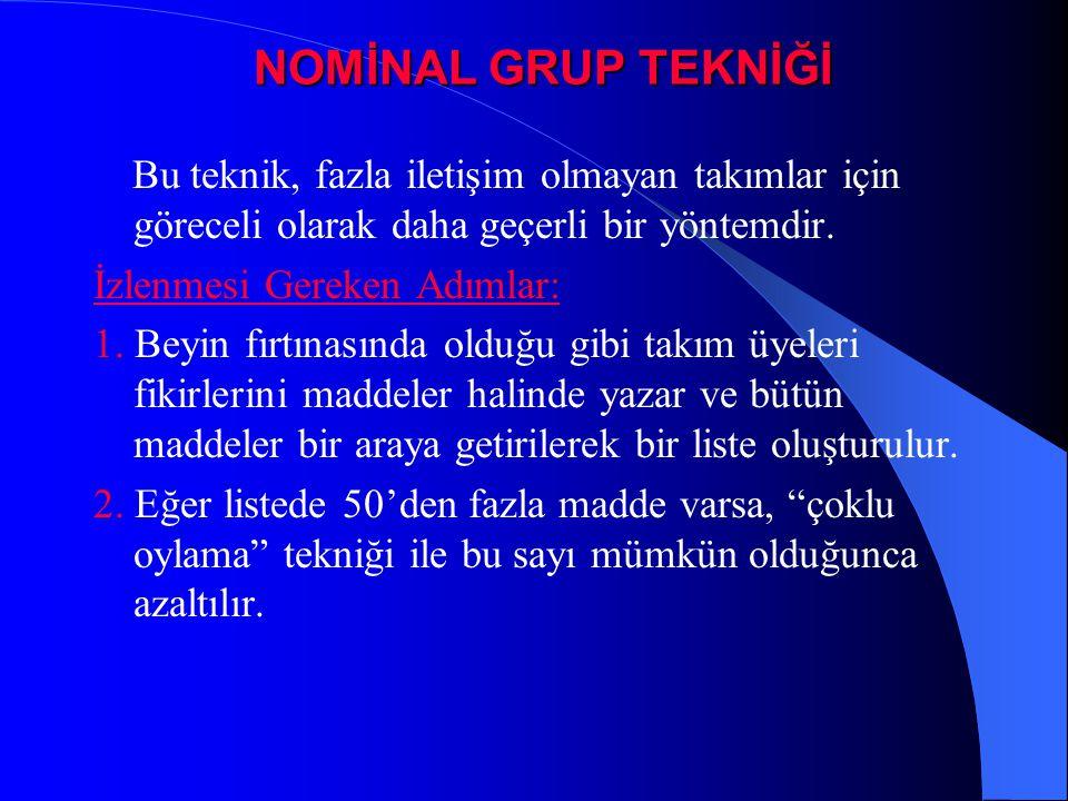 NOMİNAL GRUP TEKNİĞİ İzlenmesi Gereken Adımlar: