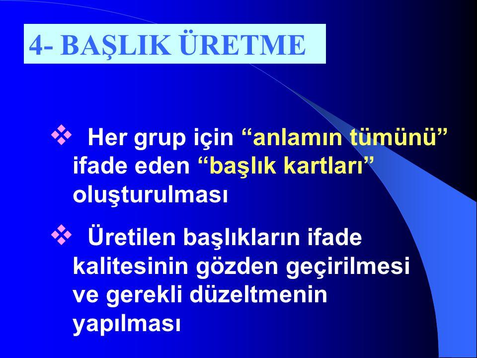 4- BAŞLIK ÜRETME Her grup için anlamın tümünü ifade eden başlık kartları oluşturulması.