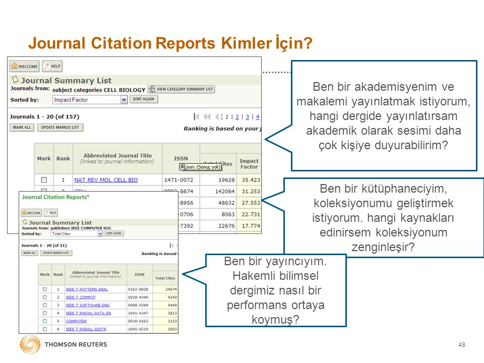 Journal Citation Reports Kimler İçin
