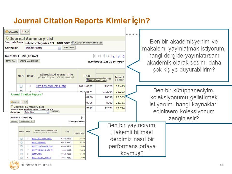 Journal Citation Reports Kimler İçin