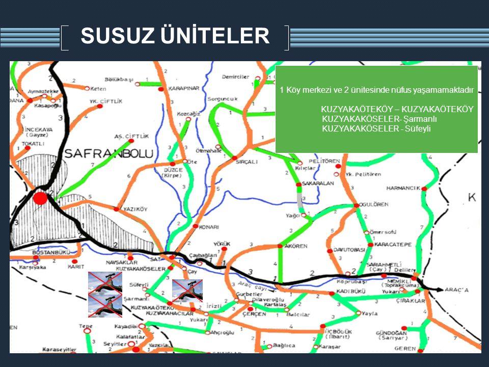 SUSUZ ÜNİTELER 1 Köy merkezi ve 2 ünitesinde nüfus yaşamamaktadır