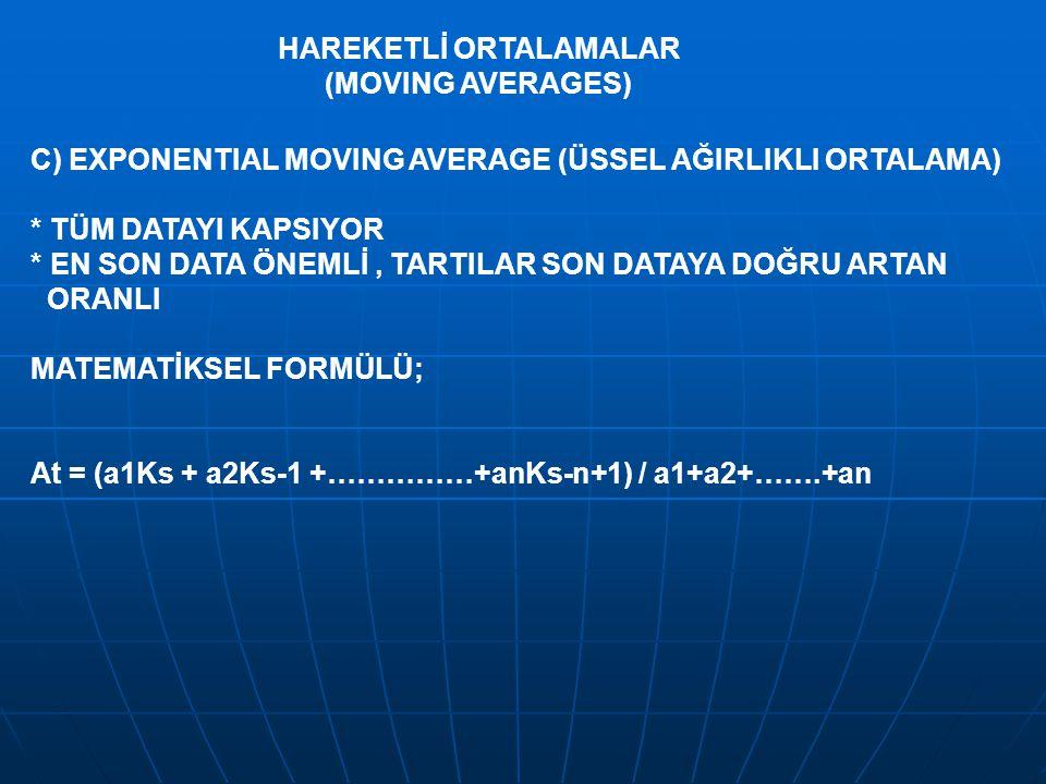 HAREKETLİ ORTALAMALAR