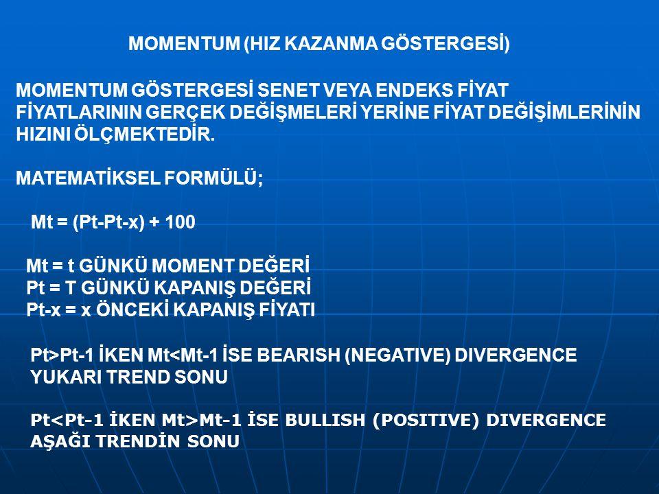 MOMENTUM (HIZ KAZANMA GÖSTERGESİ)