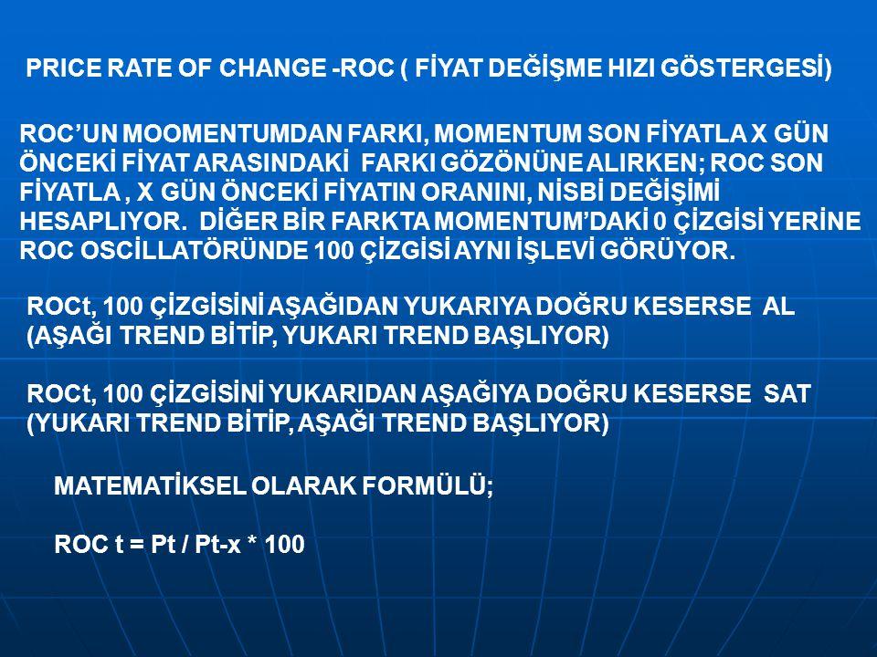 PRICE RATE OF CHANGE -ROC ( FİYAT DEĞİŞME HIZI GÖSTERGESİ)