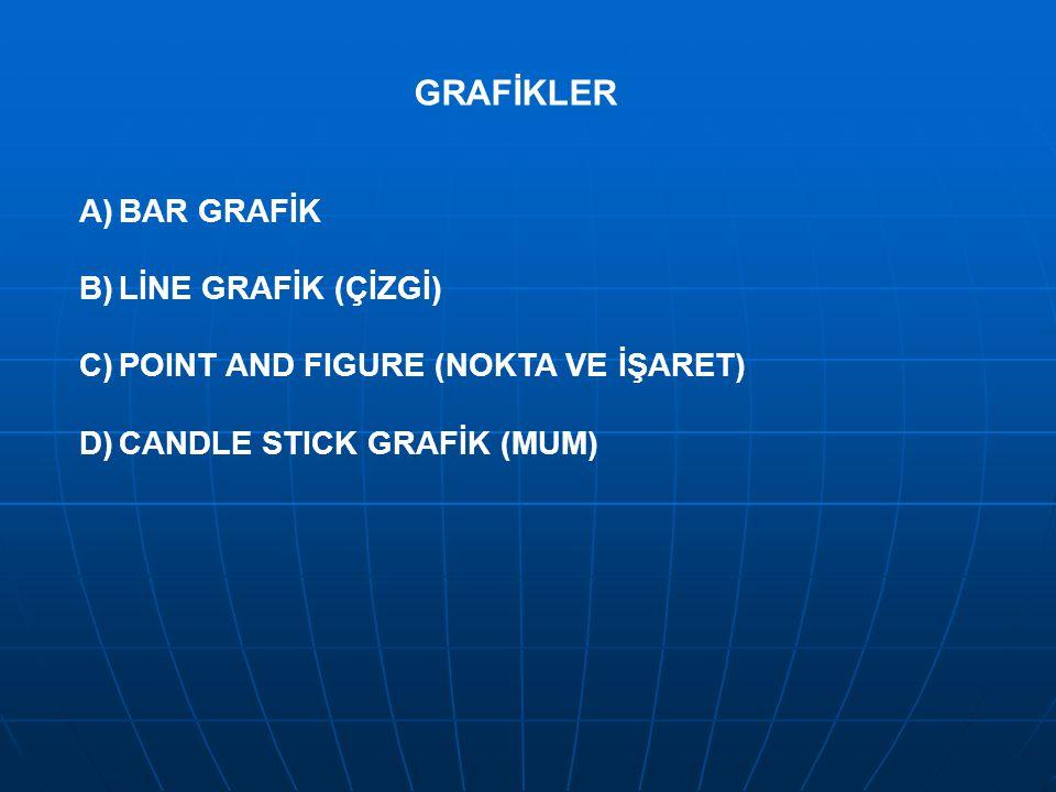 GRAFİKLER BAR GRAFİK LİNE GRAFİK (ÇİZGİ)