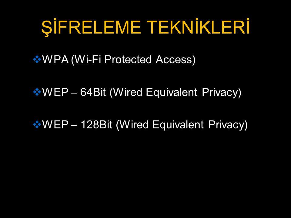 ŞİFRELEME TEKNİKLERİ WPA (Wi-Fi Protected Access)
