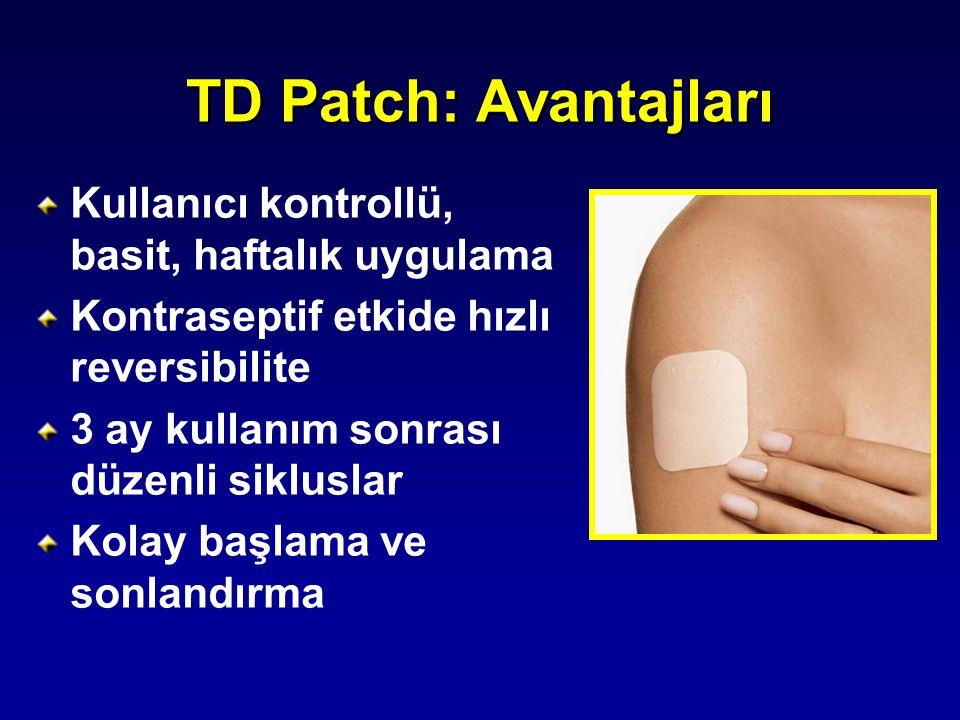 TD Patch: Avantajları Kullanıcı kontrollü, basit, haftalık uygulama