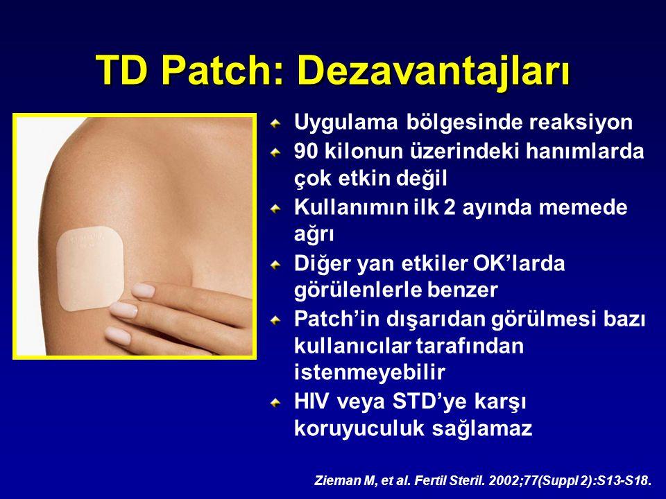 TD Patch: Dezavantajları