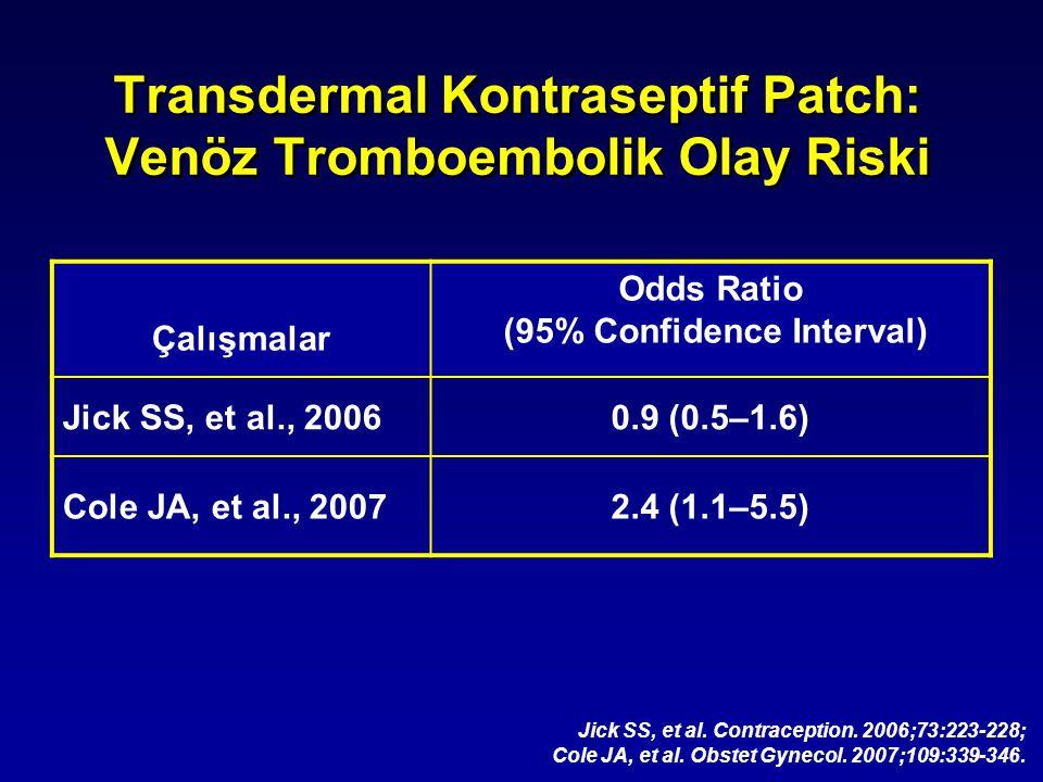 Transdermal Kontraseptif Patch: Venöz Tromboembolik Olay Riski