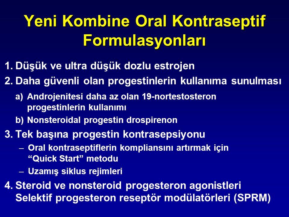 Yeni Kombine Oral Kontraseptif Formulasyonları