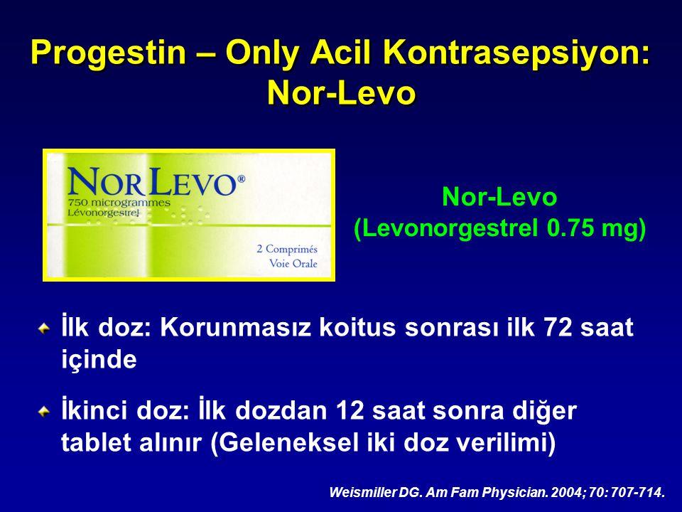 Progestin – Only Acil Kontrasepsiyon: Nor-Levo