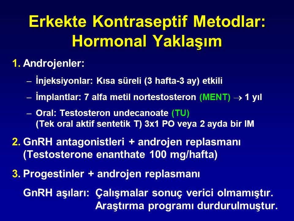 Erkekte Kontraseptif Metodlar: Hormonal Yaklaşım