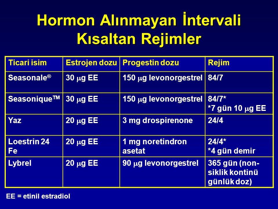Hormon Alınmayan İntervali Kısaltan Rejimler