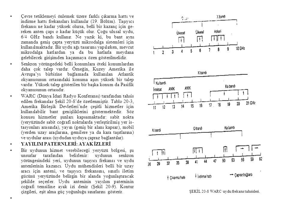 ŞEKİL 20-8 WARC uydu frekans tahsisleri.