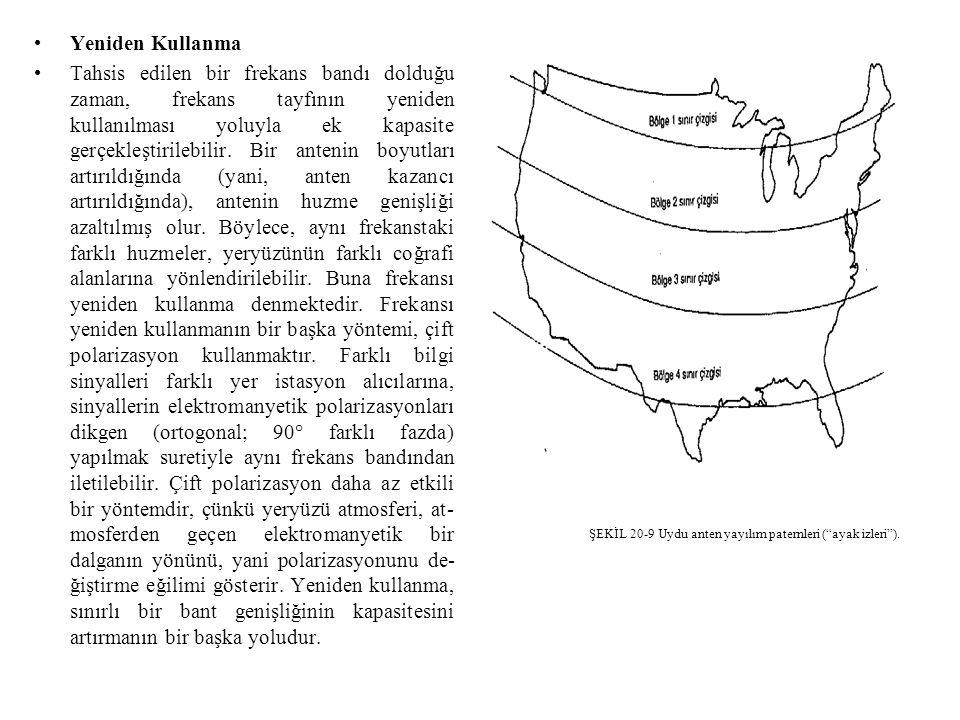 ŞEKİL 20-9 Uydu anten yayılım paternleri ( ayak izleri ).