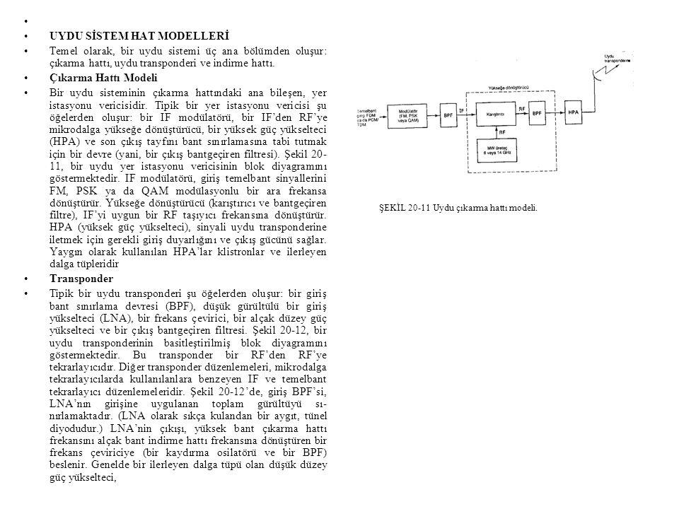 ŞEKİL 20-11 Uydu çıkarma hattı modeli.