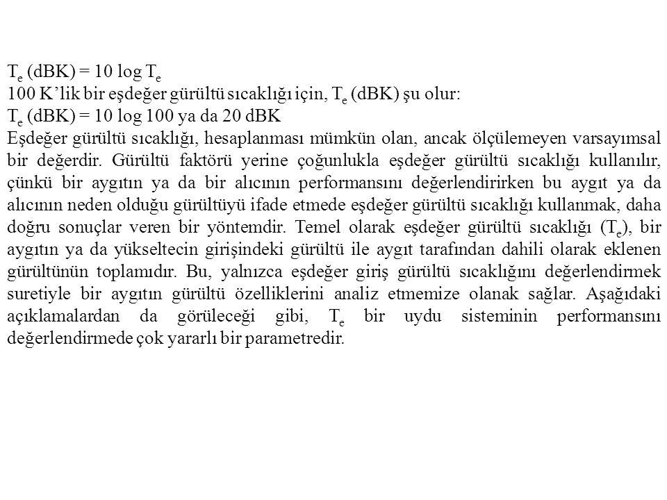 Te (dBK) = 10 log Te 100 K'lik bir eşdeğer gürültü sıcaklığı için, Te (dBK) şu olur: Te (dBK) = 10 log 100 ya da 20 dBK.