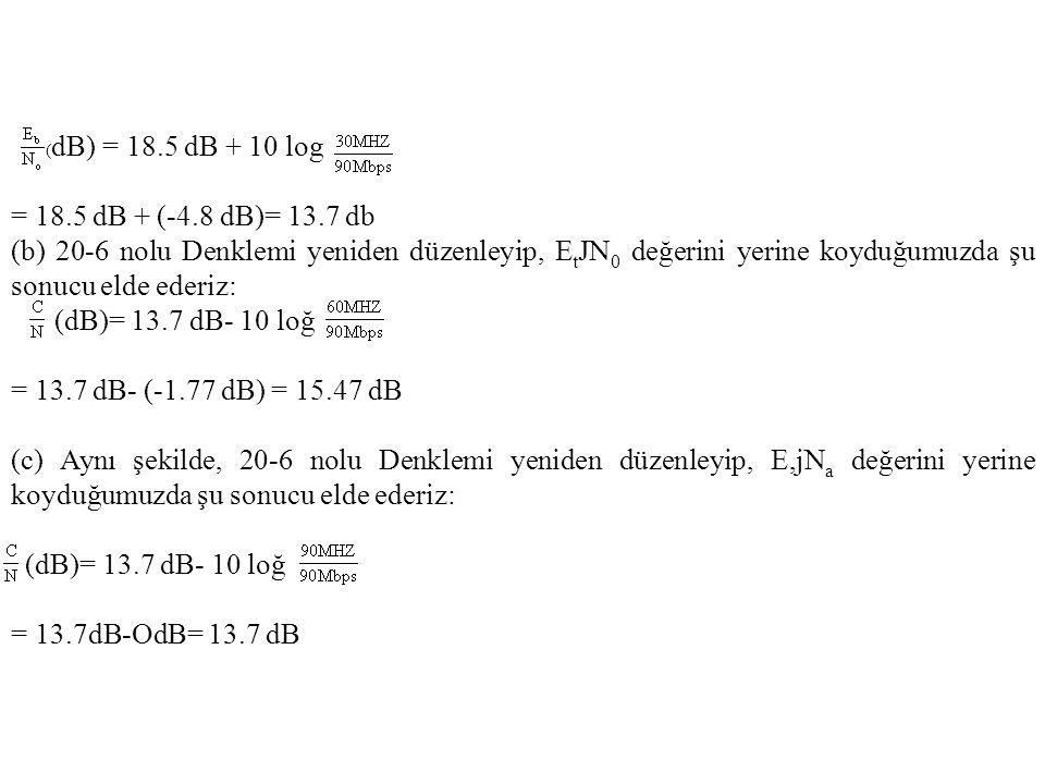 (dB) = 18.5 dB + 10 log = 18.5 dB + (-4.8 dB)= 13.7 db.