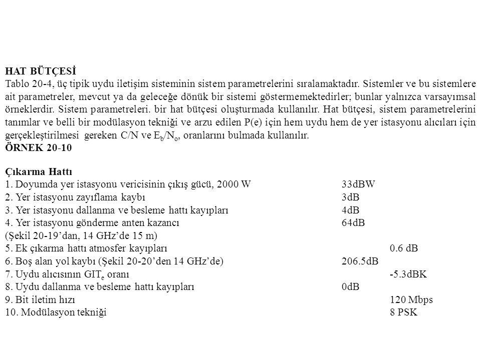Aşağıdaki parametrelerle bir uydu sisteminin hat bütçesini tamamlayın.