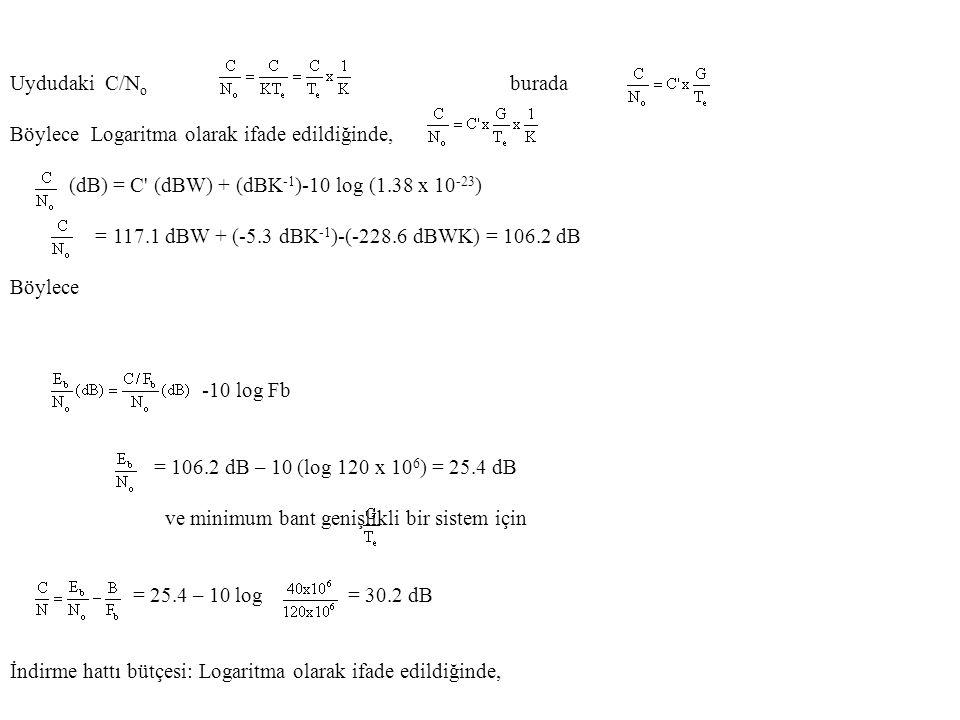 Uydudaki C/No burada Böylece Logaritma olarak ifade edildiğinde,