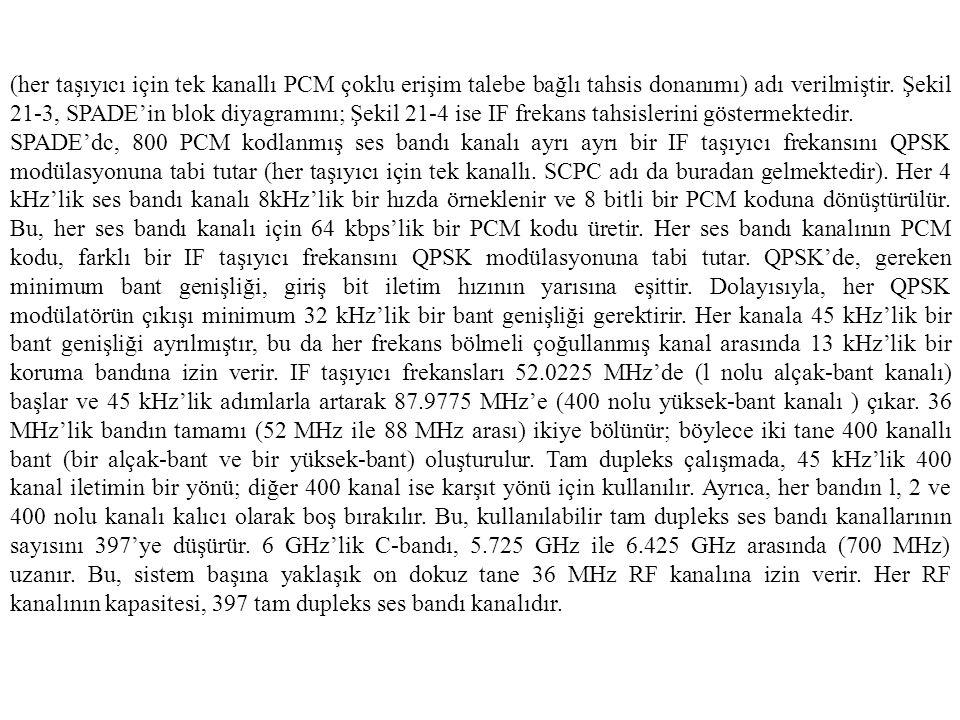 (her taşıyıcı için tek kanallı PCM çoklu erişim talebe bağlı tahsis donanımı) adı verilmiştir. Şekil 21-3, SPADE'in blok diyagramını; Şekil 21-4 ise IF frekans tahsislerini göstermektedir.