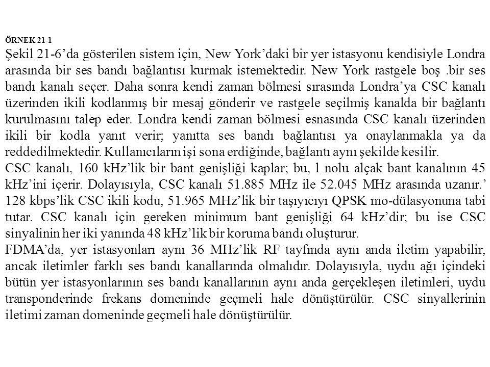 ÖRNEK 21-1