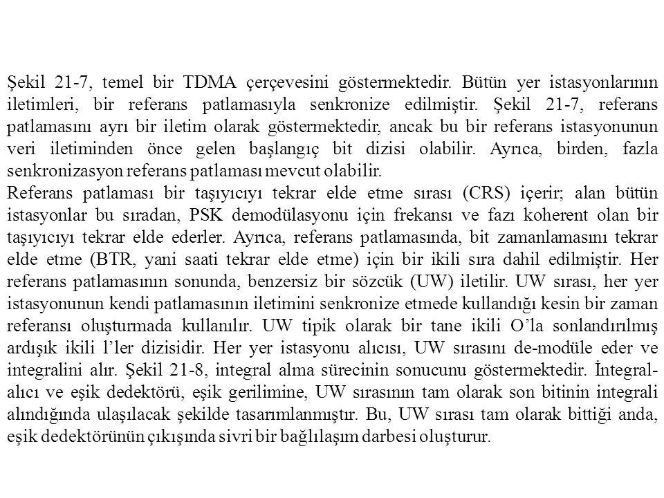 Şekil 21-7, temel bir TDMA çerçevesini göstermektedir