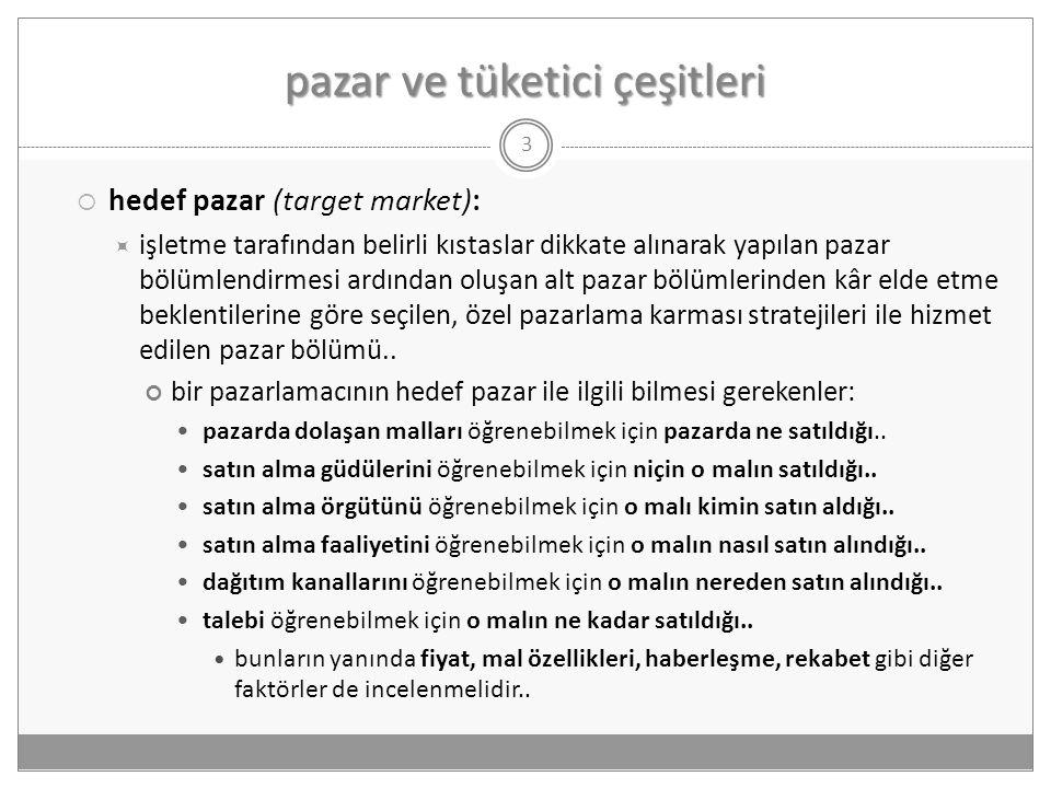 pazar ve tüketici çeşitleri