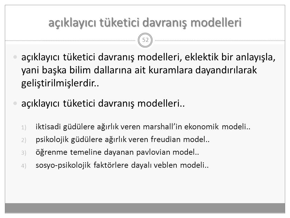 açıklayıcı tüketici davranış modelleri