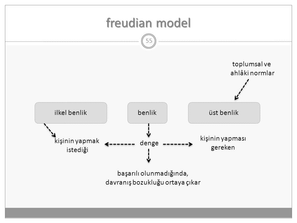 freudian model toplumsal ve ahlâki normlar ilkel benlik benlik