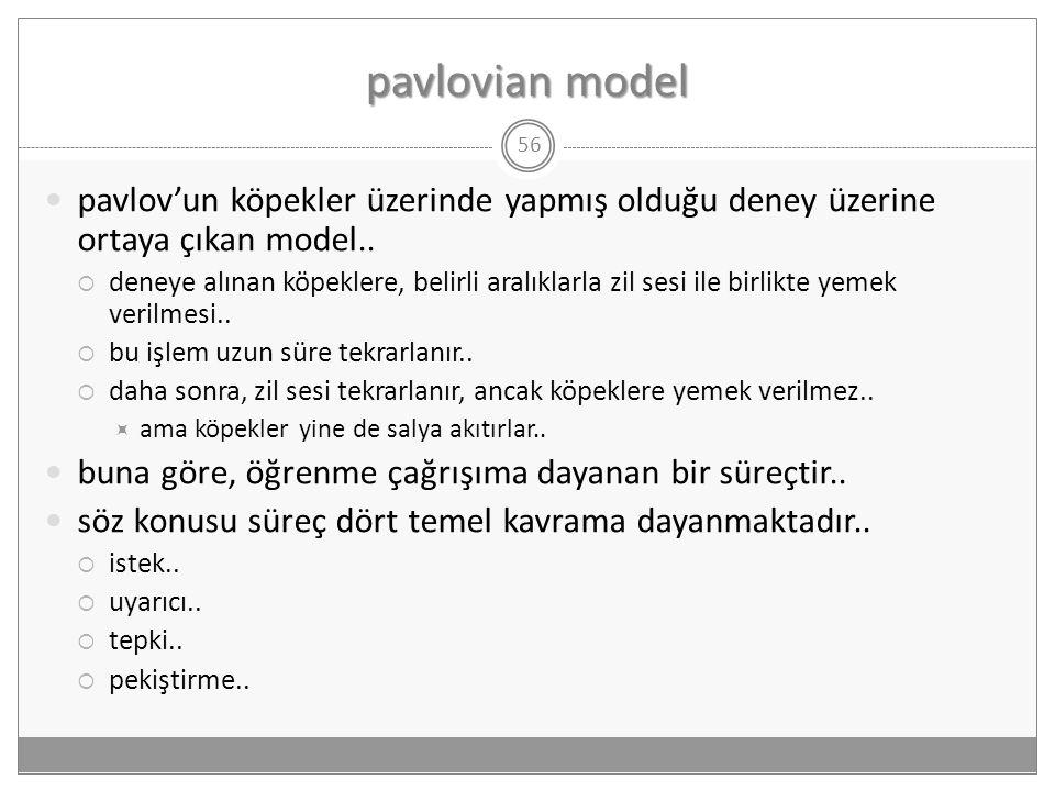 pavlovian model pavlov'un köpekler üzerinde yapmış olduğu deney üzerine ortaya çıkan model..