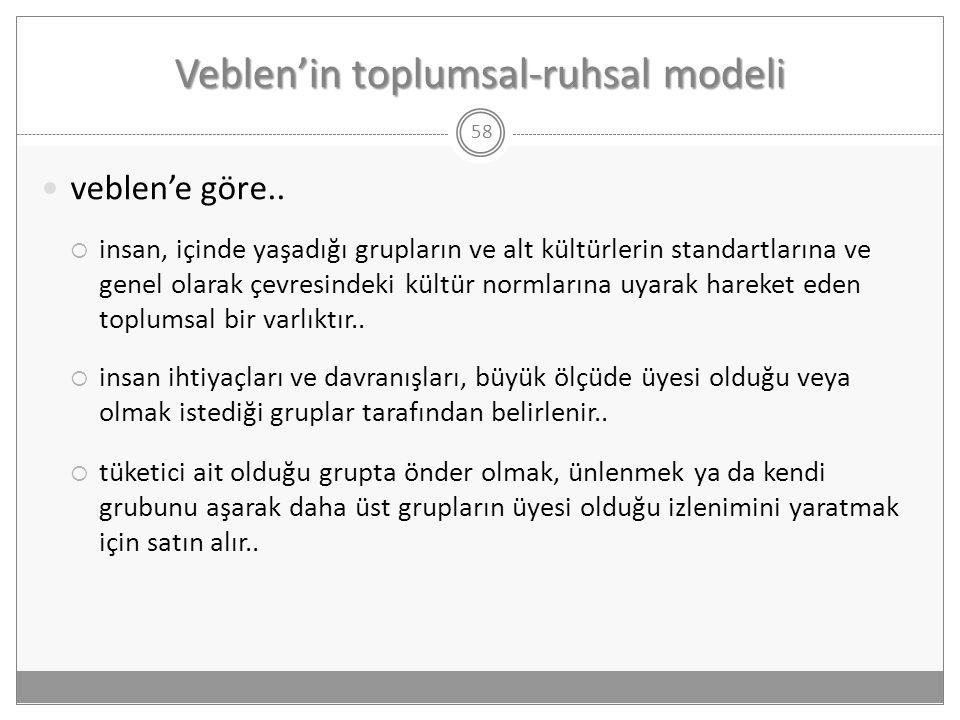 Veblen'in toplumsal-ruhsal modeli