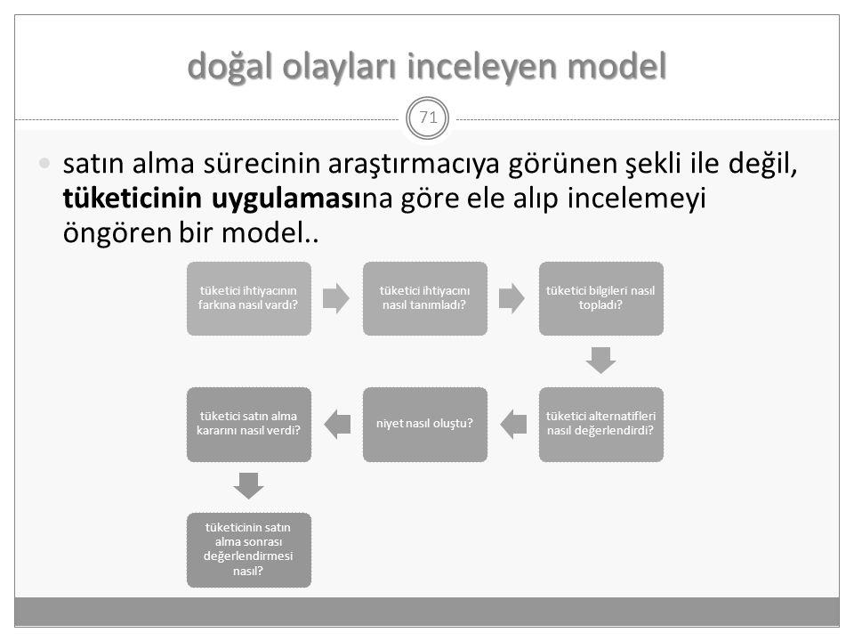 doğal olayları inceleyen model