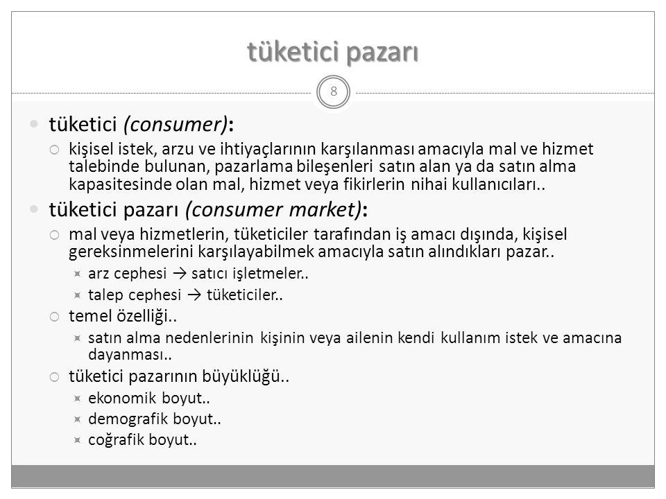 tüketici pazarı tüketici (consumer):