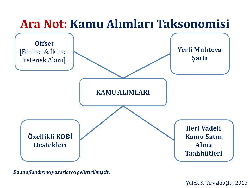 Ara Not: Kamu Alımları Taksonomisi