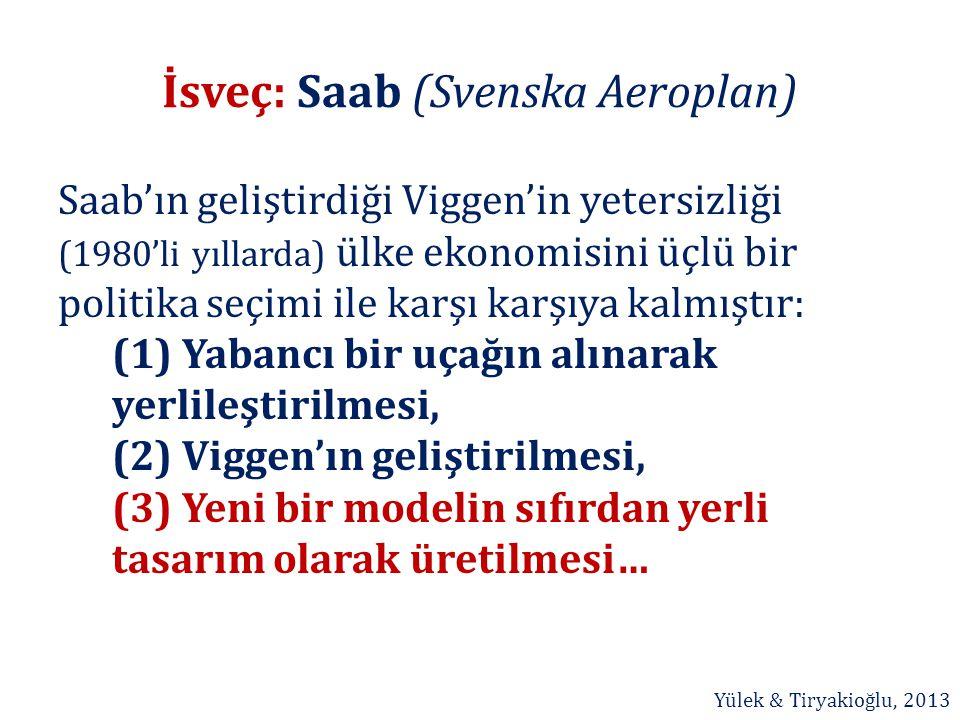 İsveç: Saab (Svenska Aeroplan)