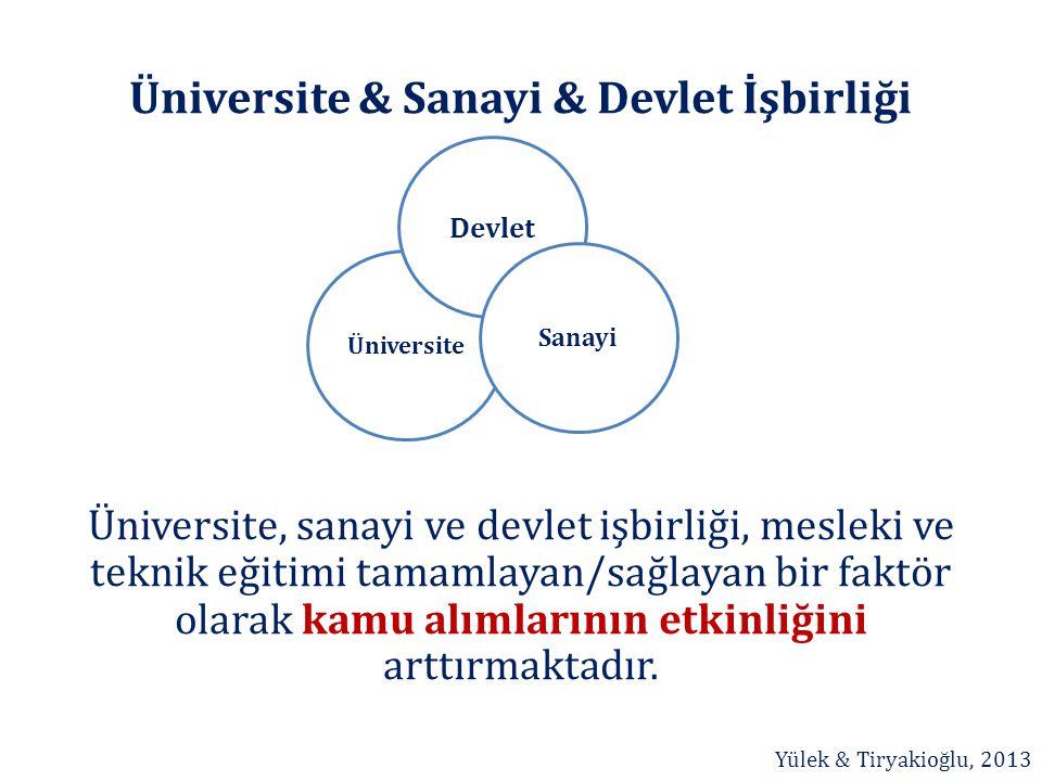 Üniversite & Sanayi & Devlet İşbirliği
