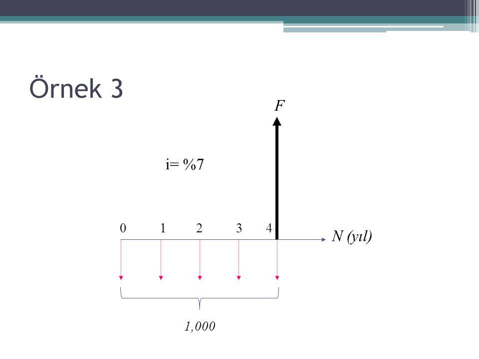 Örnek 3 0 1 2 3 4 N (yıl) F i= %7 1,000