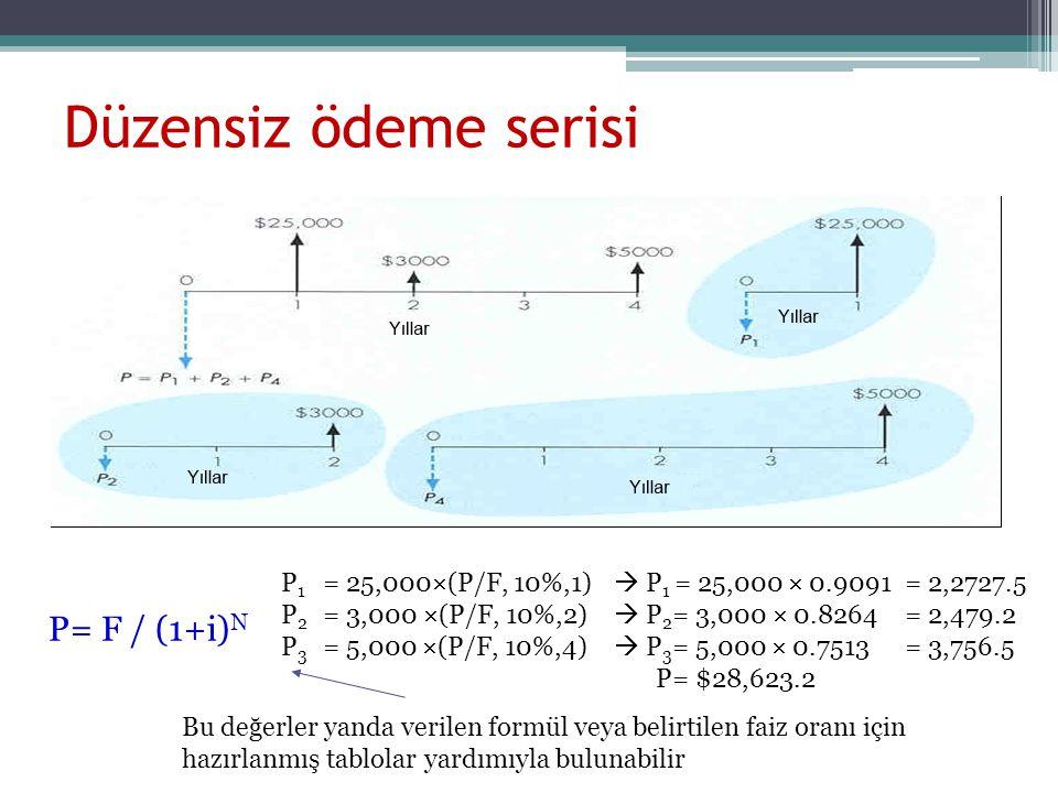 Düzensiz ödeme serisi P= F / (1+i)N