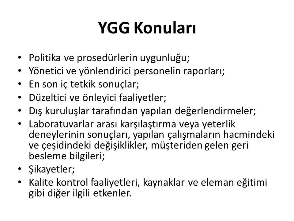 YGG Konuları Politika ve prosedürlerin uygunluğu;