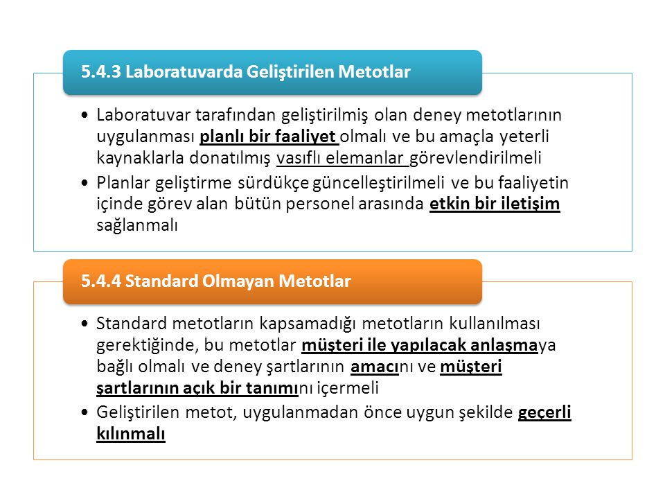 5.4.3 Laboratuvarda Geliştirilen Metotlar