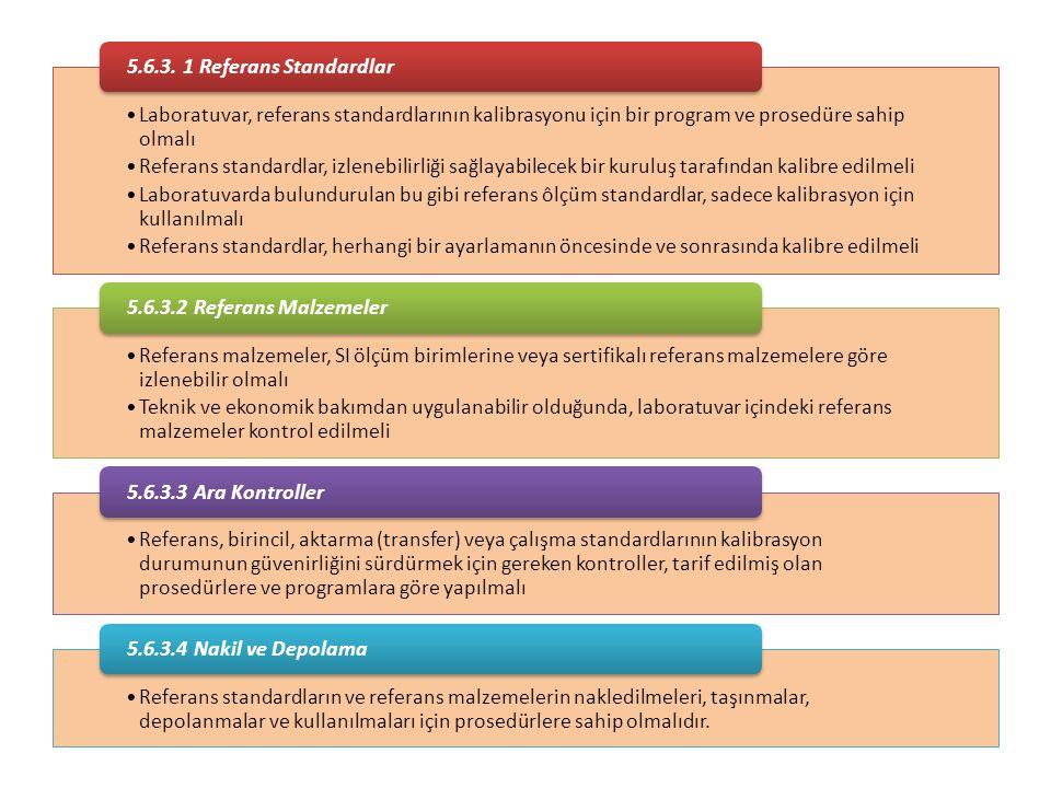 5.6.3. 1 Referans Standardlar Laboratuvar, referans standardlarının kalibrasyonu için bir program ve prosedüre sahip olmalı.