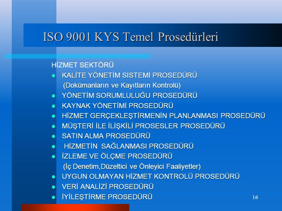 ISO 9001 KYS Temel Prosedürleri