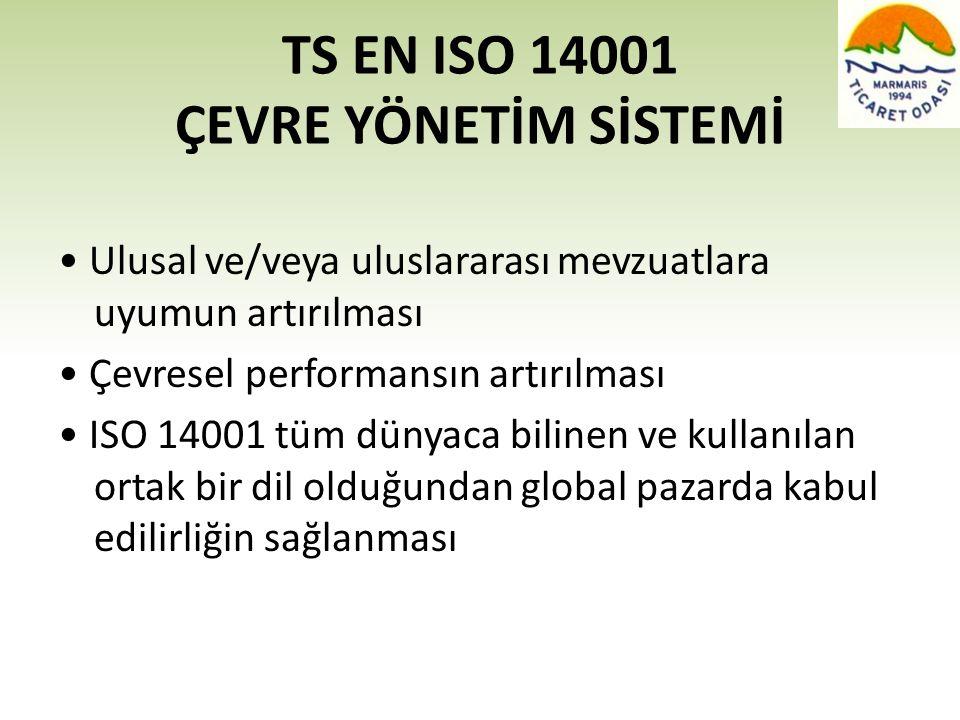 TS EN ISO 14001 ÇEVRE YÖNETİM SİSTEMİ