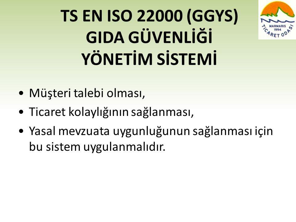 TS EN ISO 22000 (GGYS) GIDA GÜVENLİĞİ YÖNETİM SİSTEMİ