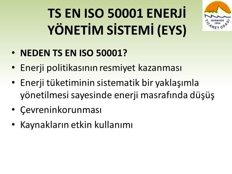 TS EN ISO 50001 ENERJİ YÖNETİM SİSTEMİ (EYS)