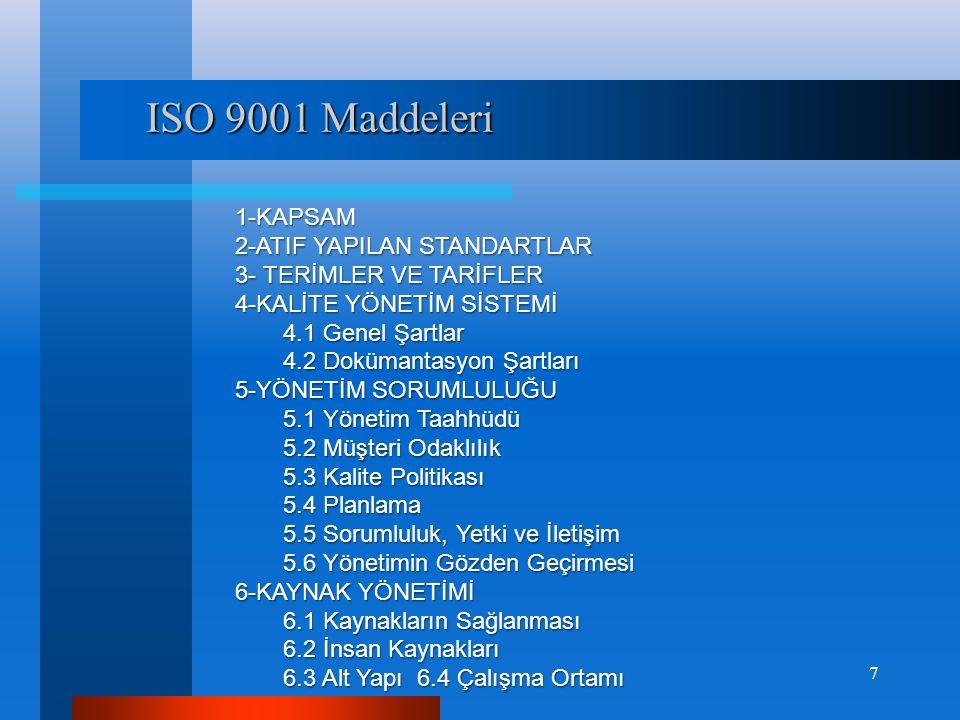 ISO 9001 Maddeleri 1-KAPSAM 2-ATIF YAPILAN STANDARTLAR