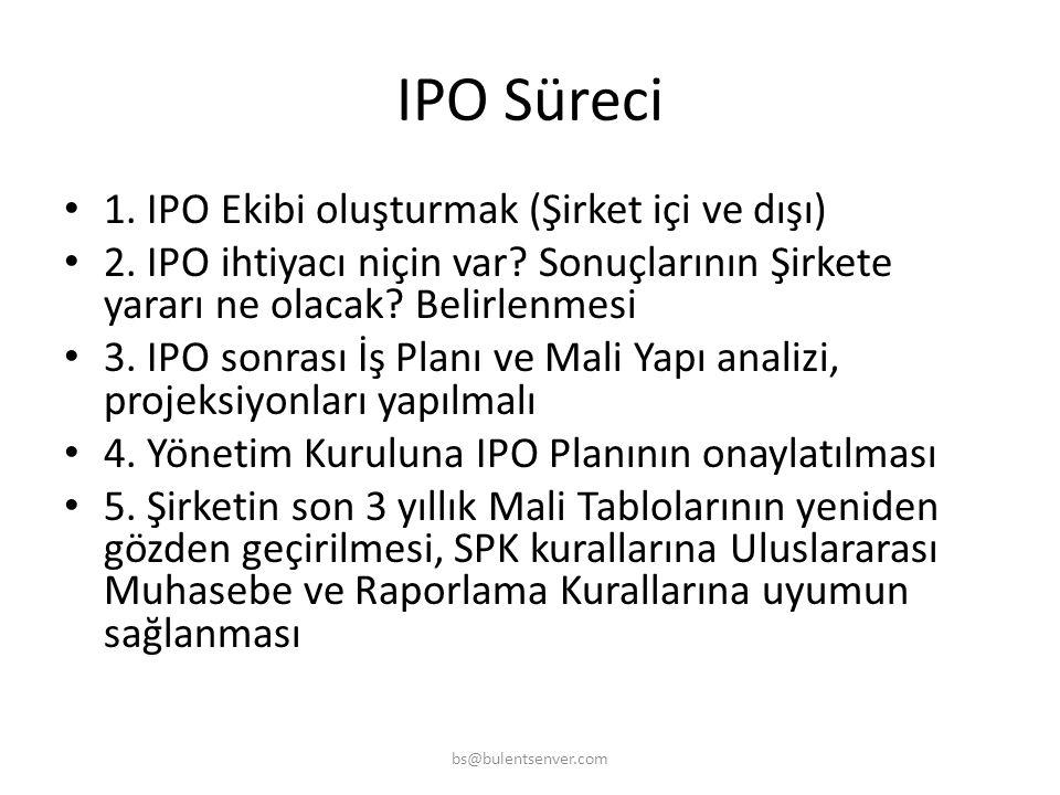 IPO Süreci 1. IPO Ekibi oluşturmak (Şirket içi ve dışı)