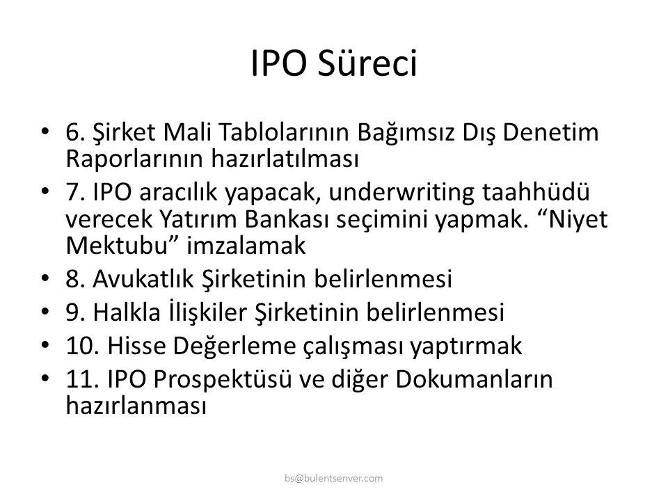 IPO Süreci 6. Şirket Mali Tablolarının Bağımsız Dış Denetim Raporlarının hazırlatılması.