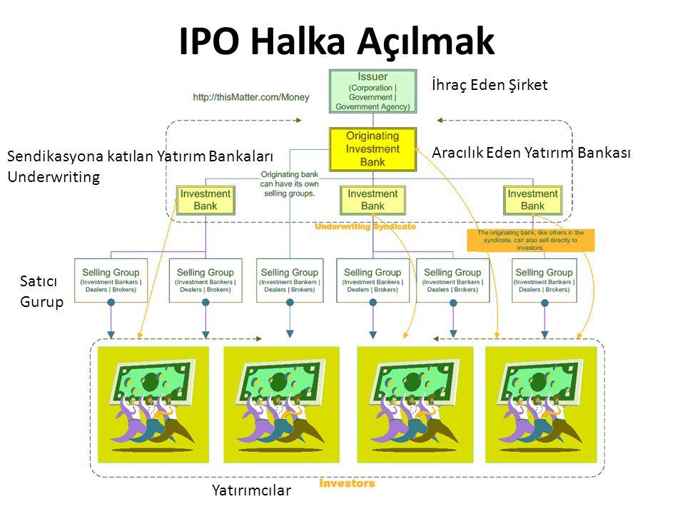 IPO Halka Açılmak İhraç Eden Şirket Aracılık Eden Yatırım Bankası